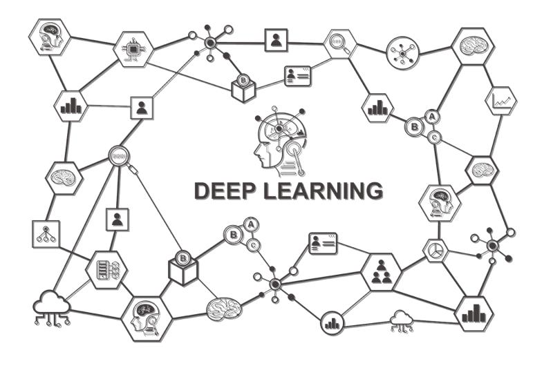 Deep Learning - Neuron