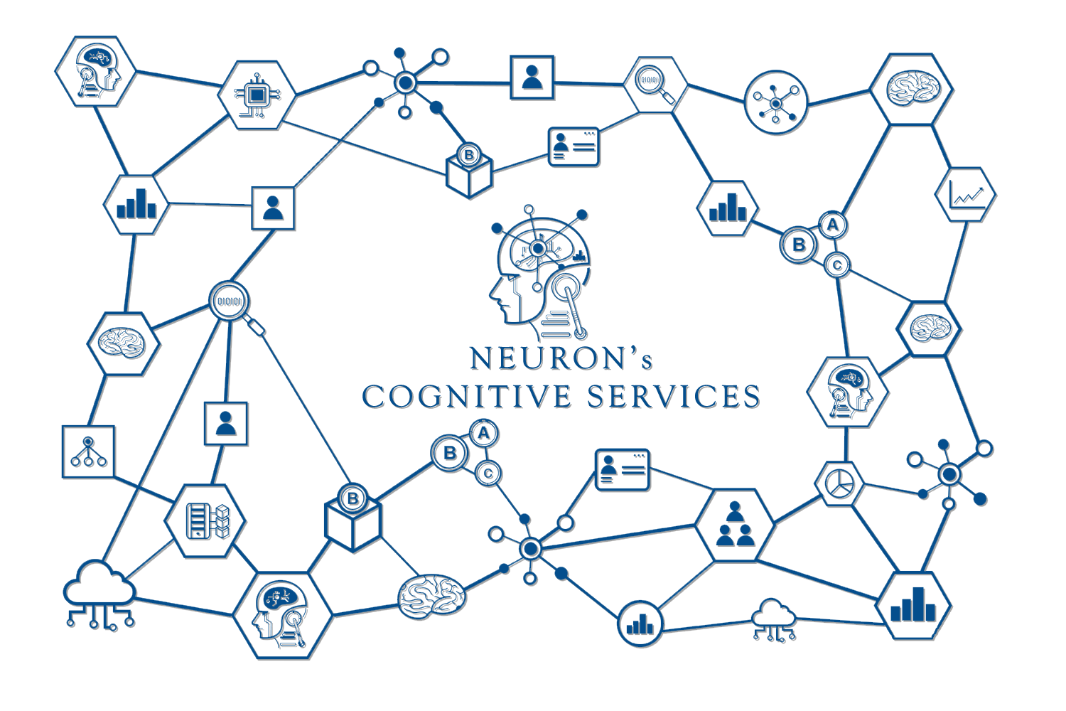 Neuron's Cognitive Sciences