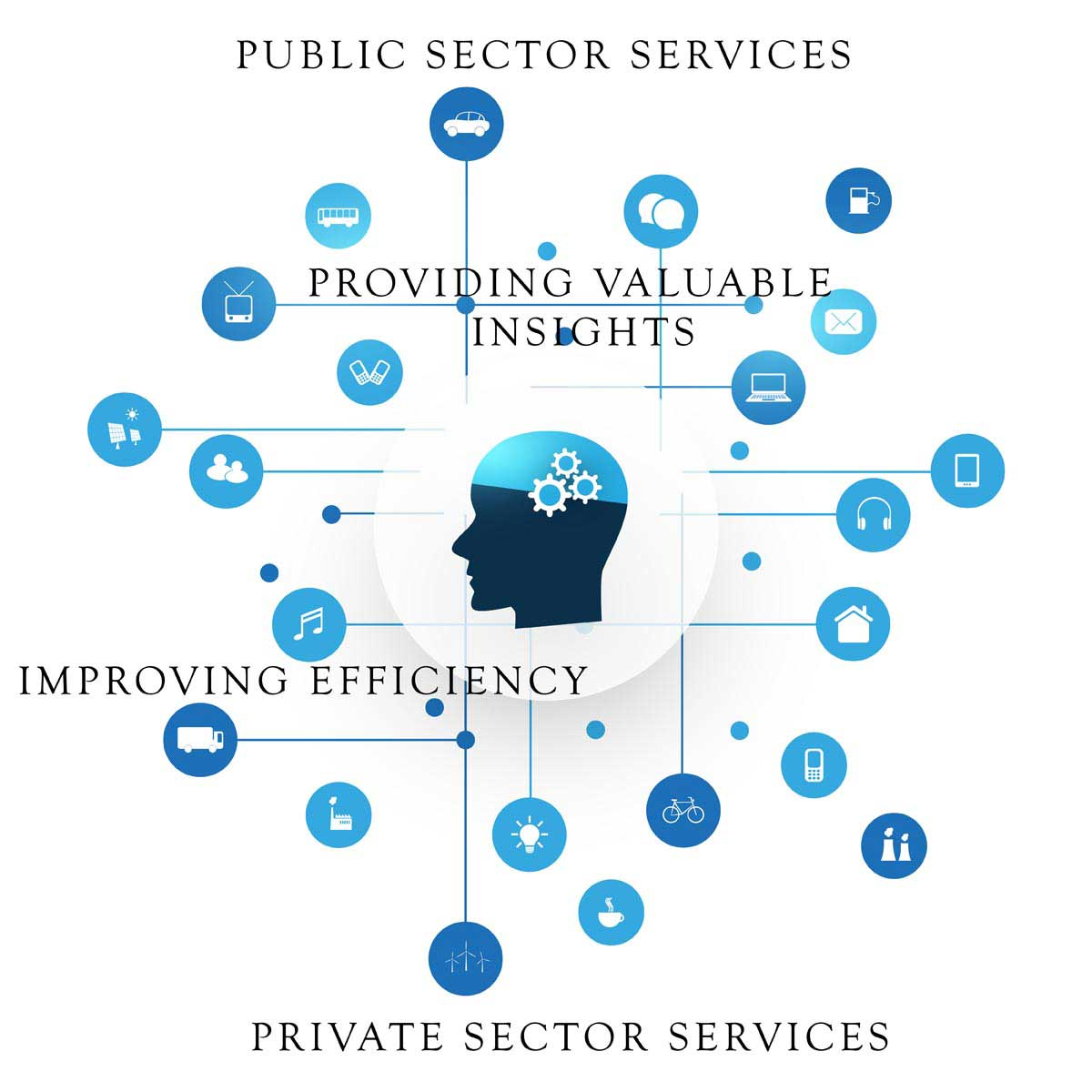 Public Sector and Private Sector Solutions - Neuron